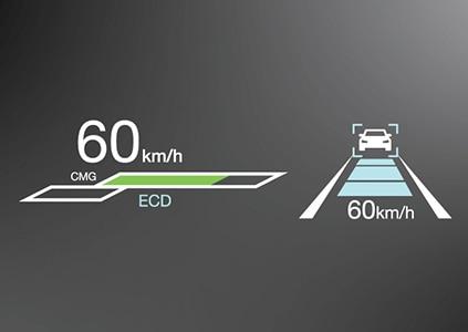 Hệ thống hiển thị kính lái HUD