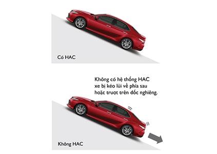 Hệ thống hỗ trợ HAC